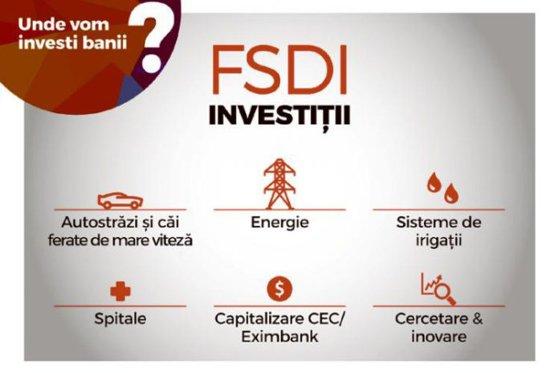 Imaginea articolului Ce prevede proiectul care înfiinţează Fondul Suveran de Investiţii, adoptat de Parlament/ Ce spun analiştii despre succesul programului