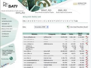 Principalele grupuri media româneşti vor utiliza SATI pentru măsurarea oficială a traficului online
