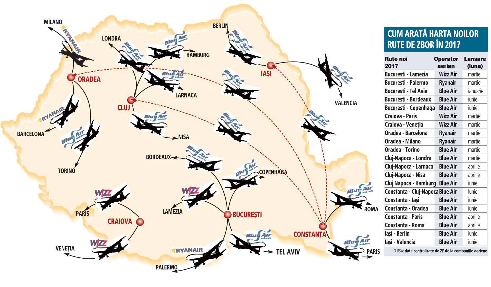Harta Noilor Rute Aeriene In 2017 Zborurile Din Constanţa Cluj
