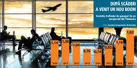 Turbulenţe pentru al treilea cel mai mare aeroport din ţară. Ryanair şi Blue Air au renunţat în mai puţin de o lună la rute de pe aeroportul Timişoara