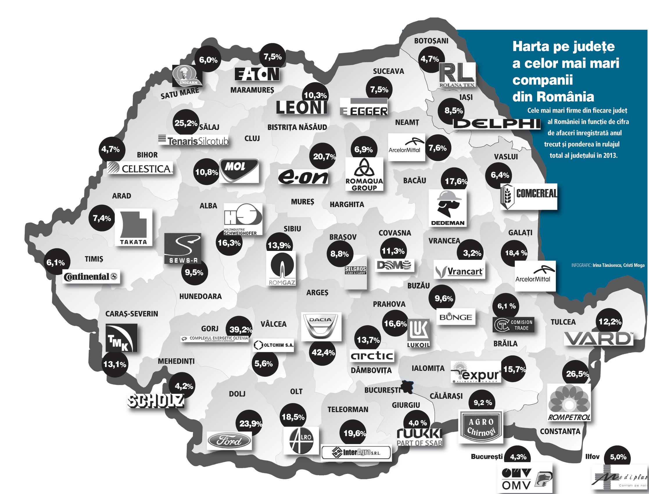 Harta Pe Judete A Celor Mai Mari Companii Din Romania Bucuresti