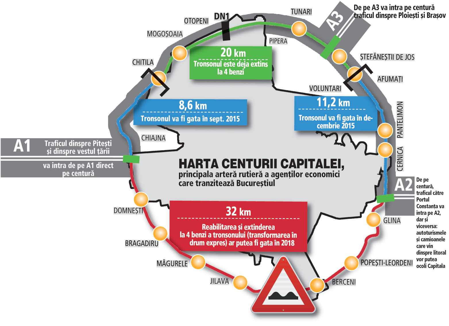 Harta Centurii Capitalei Si Stadiul Lucrărilor De Modernizare Pe