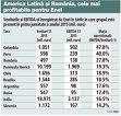 România, a treia cea mai profitabilă ţară pentru italienii de la Enel după Columbia şi Peru