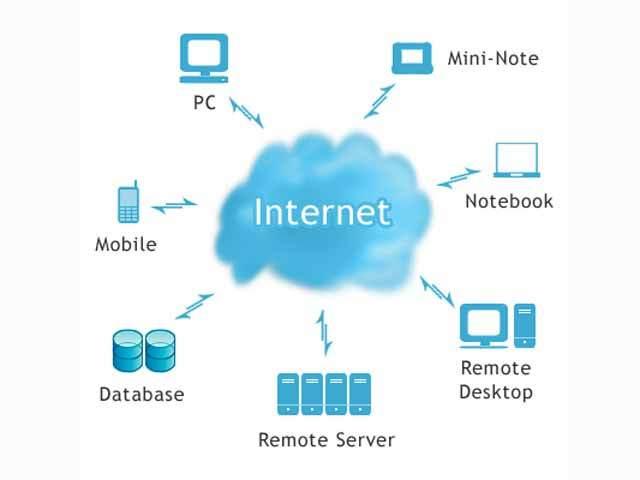 Cloud, TV şi hotspot WiFi la pachet cu servicii de internet