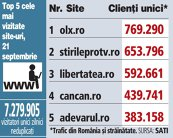 Top 5 cele mai vizitate site-uri, 21 septembrie