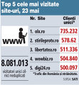 Top 5 cele mai vizitate site-uri, 23 mai