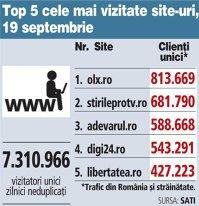 Top 5 cele mai vizitate site-uri, 19 septembrie