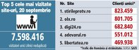 Top 5 cele mai vizitate site-uri, 20 septembrie