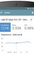 Aplicaţia zilei: AdWords