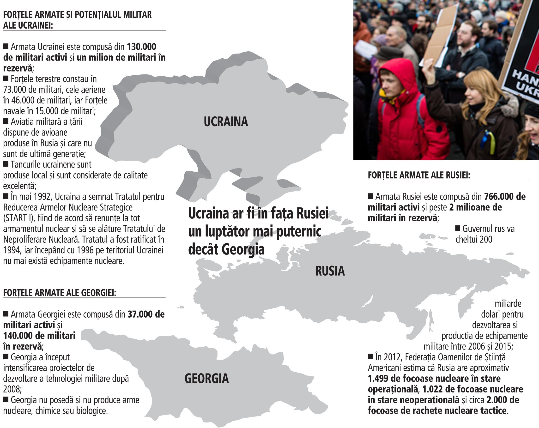 Cum poate Occidentul să-i determine pe ruşi altfel decât prin forţa armelor să se retragă din conflictul cu Ucraina