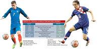 Franţa a bătut deja Croaţia la economie. Va salva fotbalul mândria croaţilor?