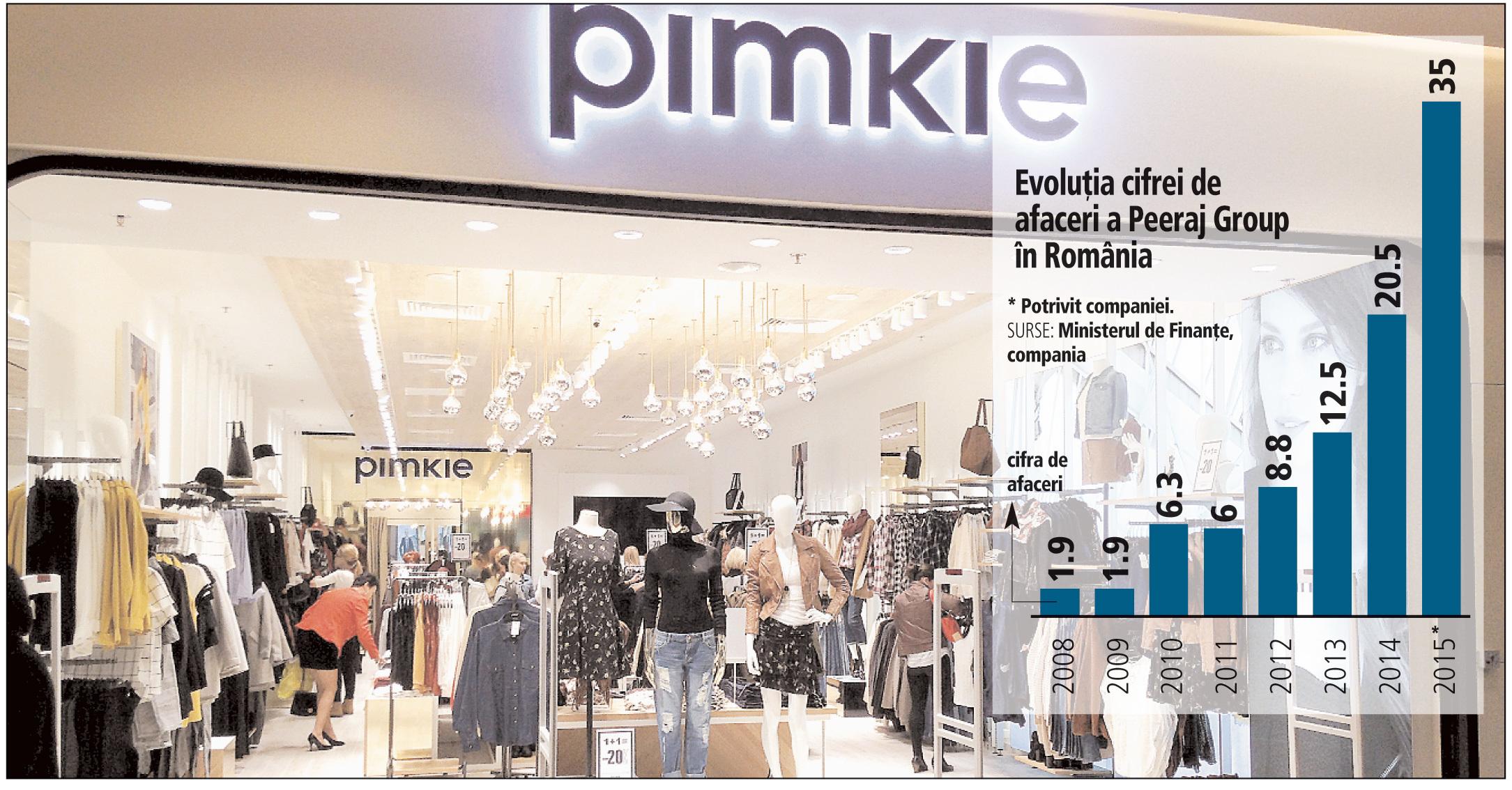 """Peeraj, cel mai puternic grup de francize de modă din România: """"În urmatorii 2-3 ani vom continua să ne extindem într-un ritm alert, cu 20-30 de magazine noi anual"""""""