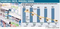 Francezii au reuşit să readucă pe creştere vânzările LaDorna, dar nu scapă de pierderi