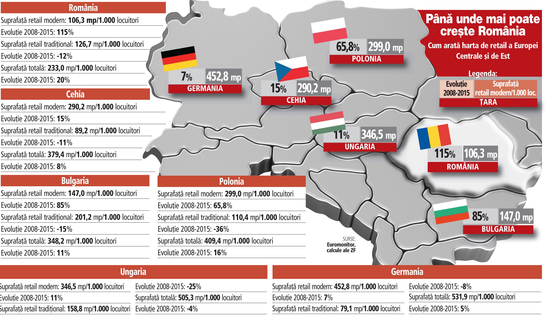 Romania Are Doar 100 De Metri Pătraţi De Retail Modern La Mia De
