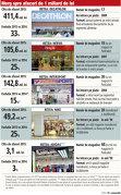 GRAFIC:  Businessul retailerilor de echipamente sportive (CA 2015)