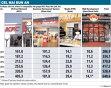 Grafic: Evoluţia cifrei de afaceri a companiilor din grupul KFC-Pizza Hut (2011-2016, mil. lei)