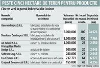 Grafic: Cine va veni în parcul industrial din Craiova