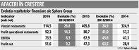 Grafic: Evoluţia rezultatelor financiare ale Sphera Group (2014-2016)