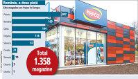 Fenomenul Pepco: retailerul polonez a ajuns la 170 de magazine, iar afacerile merg spre 700 milioane lei