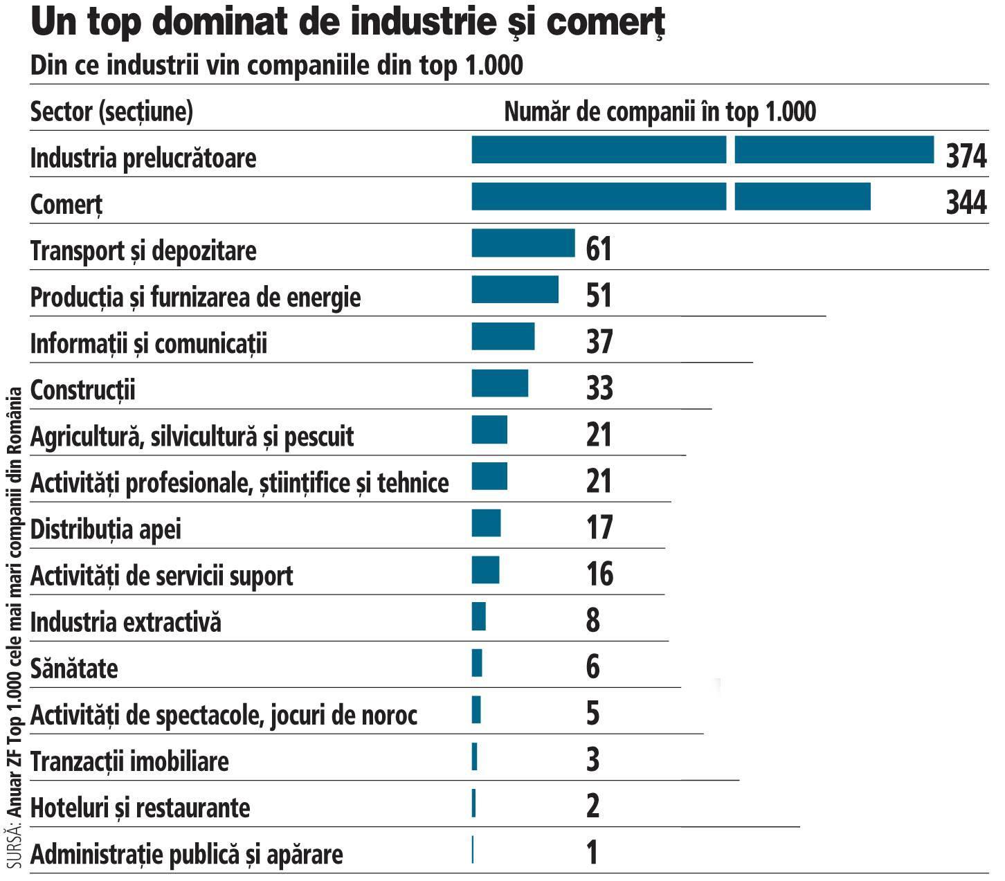 pierderi în greutate cifre publice)