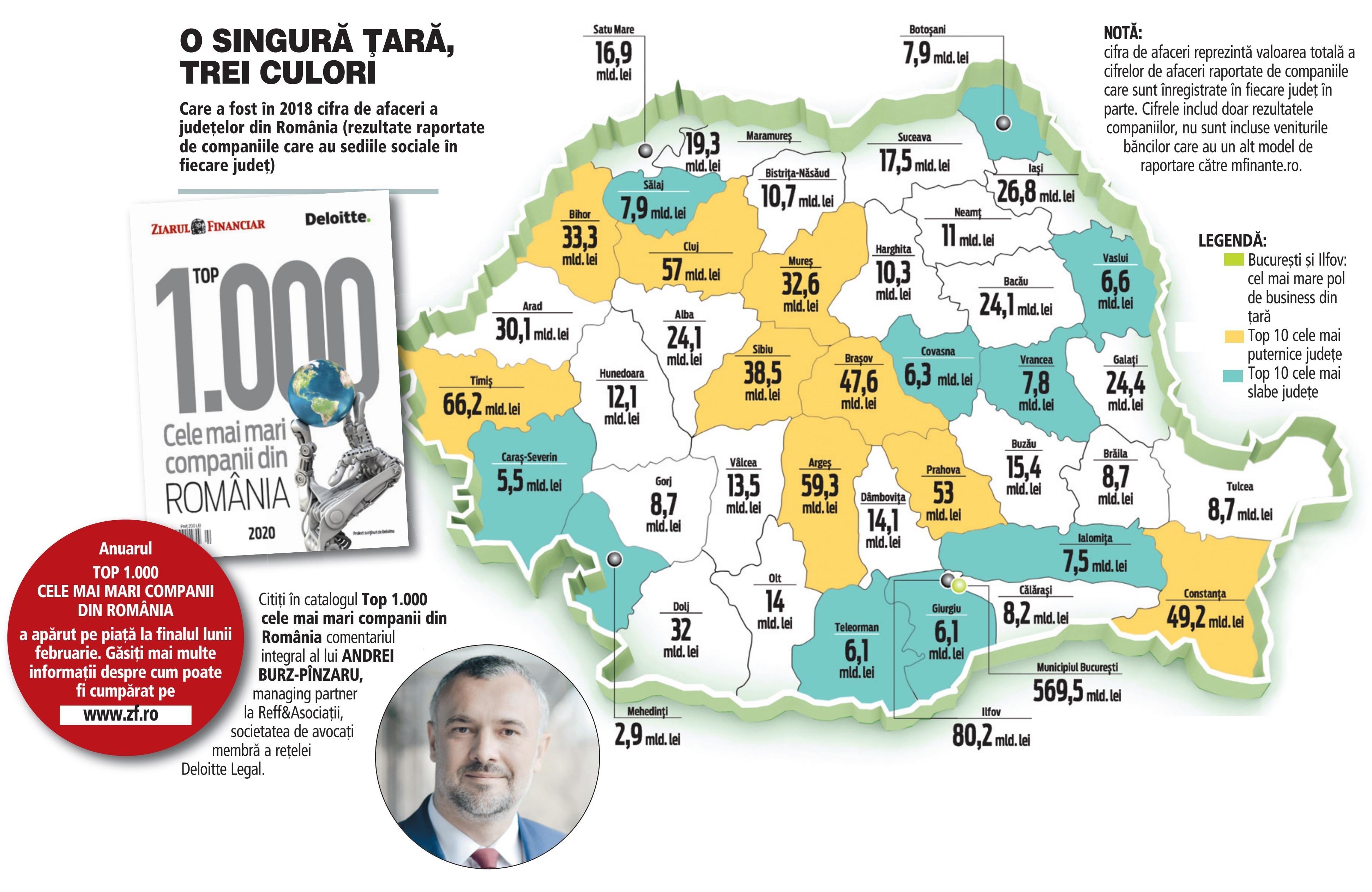 Top Zf 1 000 Cele Mai Mari Companii Din Romania Harta De Business
