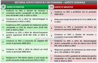 Piaţa serviciilor medicale