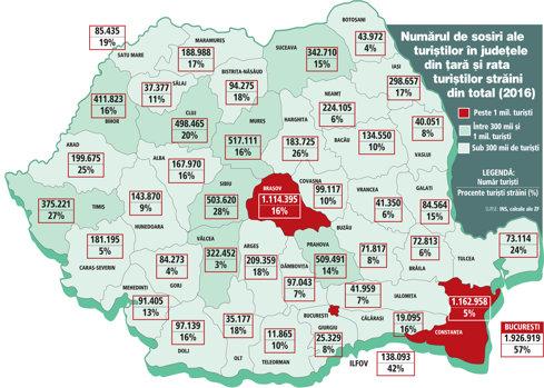 Numărul de sosiri ale turiştilor în judeţele din ţară şi rata turiştilor străini din total (2016)