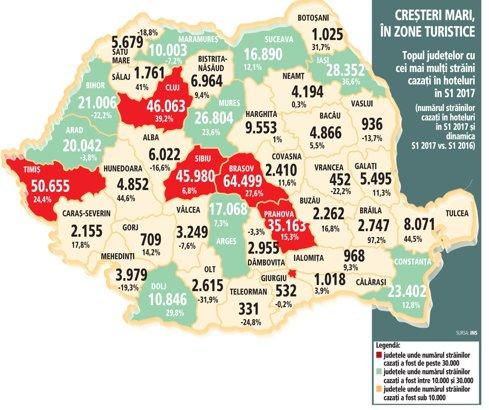 Topul judeţelor care au atras cei mai mulţi turişti străini. Braşov, Timiş, Cluj şi Sibiu au atras 20% din totalul străinilor care s-au cazat în hotelurile din ţară în primul semestru