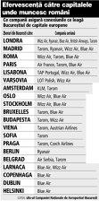 Grafic: Ce companii asigură conexiunile ce leagă Bucureştiul de capitale europene