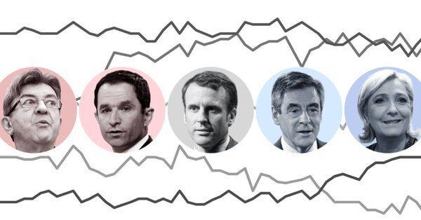 S-a dat startul alegerilor prezidenţiale din Franţa, un test major pentru populism şi Uniunea Europeană