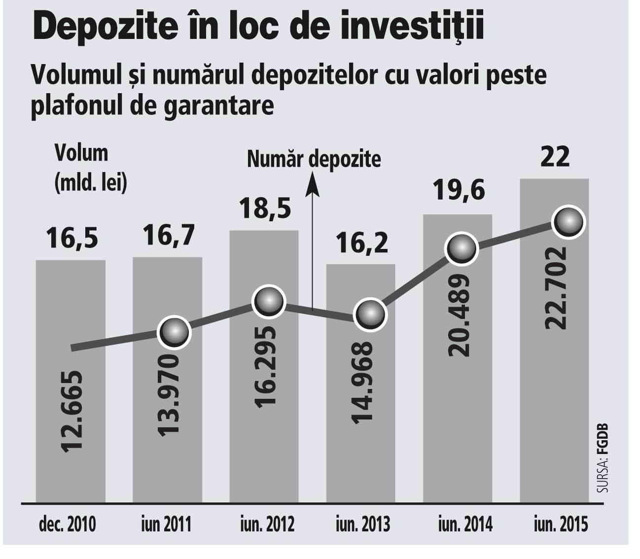 semnale comerciale euro)