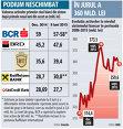 Topul celor mai mari cinci bănci după active la nouă luni