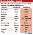 Cine a auditat situaţiile financiare pe anul trecut ale asigurătorilor: KPMG a fost ales de cei mulţi asigurători mari