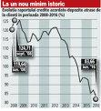 Evoluţia raportului credite acordate-depozite atrase de la clienţi în perioada 2008-2016 (%)