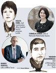 Cine face parte din clubul restrâns de români care deţin poziţii executive în asigurări în afara ţării