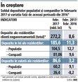 Sumele economisite cresc mai repede decât creditele: Depozitele populaţiei şi companiilor au făcut un salt de 8,6% în februarie