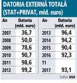 Grafic: Datoria externă totală (stat/privat, 2007-T1 2017)