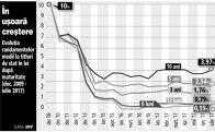 Grafic: Evoluţia randamentelor medii la titluri de stat în lei după maturitate (dec. 2009 - iulie 2017)