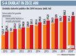 Datoria publică a crescut în T1 cu aproape 700 mil. lei. Statul a acordat garanţii totale de 64 mld. lei