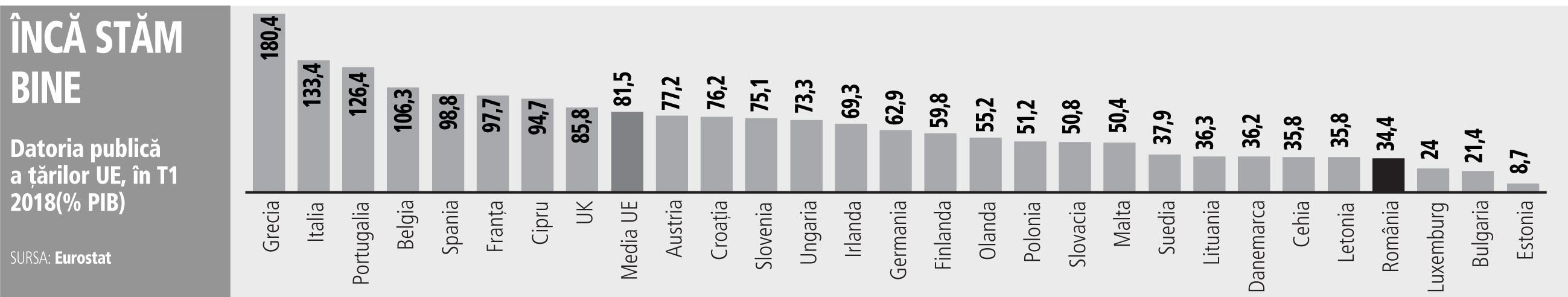 Top 10 companii cu cele mai mari datorii