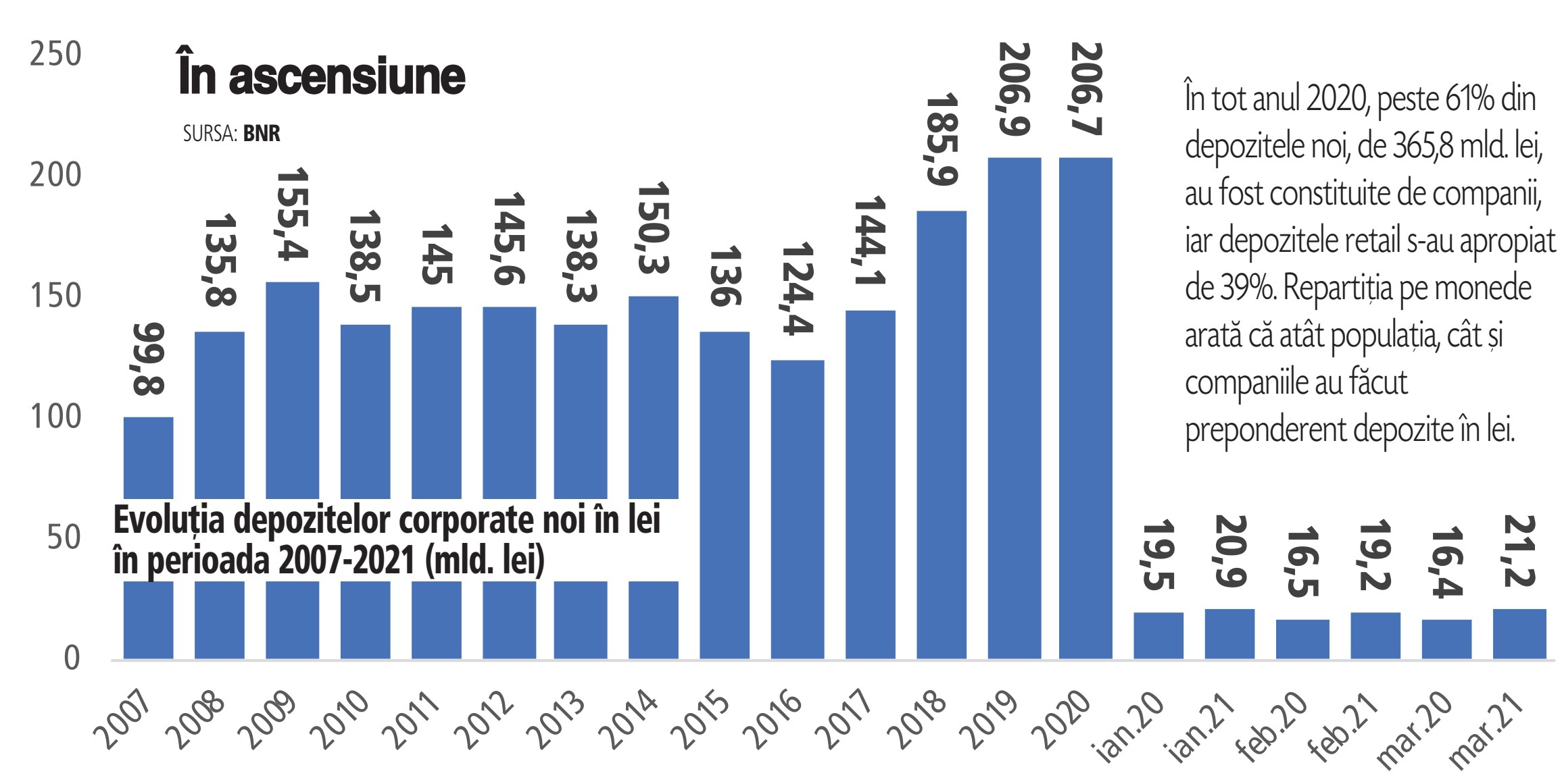 companiile valutare digitale în care să investească