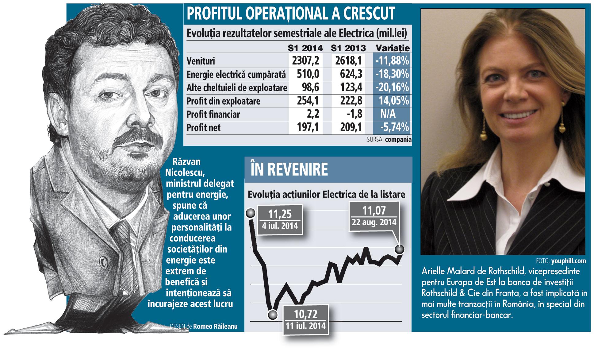 Miza din spatele noii conduceri de la Electrica: tranzacţia cu Enel şi reprezentarea BERD şi a fondurilor de pensii private