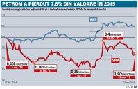 Petrom: Analiştii anticipează un raliu de 14% al acţiunilor, dar recomandă investitorilor nervi tari
