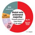 Acţionarii Conpet, la a doua tentativă de a aduce terenuri de 54 mil. lei la capitalul social