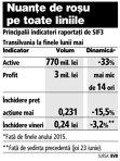 Omul de afaceri Ion Duşu a cumpărat 200.000 de acţiuni la SIF3 Transilvania