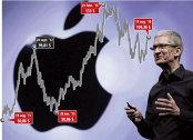 La cinci ani de când Tim Cook a devenit şeful Apple, compania şi-a dublat capitalizarea