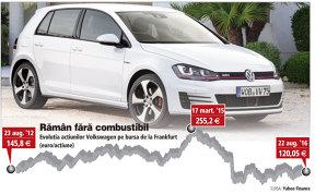 Acţiunile Volkswagen le dau emoţii investitorilor