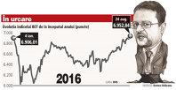 Braun, NN Investment Partners: Interesul pentru sectorul bancar ar putea fi dezmorţit