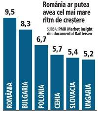 Brokerul care se ocupă de listarea Medlife. Piaţa privată de sănătate s-ar putea dubla în cinci ani la 3,3 mld. euro