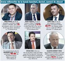 Un nou nume în clubul milionarilor de la bursa românească: familia Marcu de la MedLife, simbol bursier M